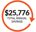 total-savings- (1)