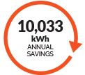 image of energy savings of lighting upgrade and annual savings
