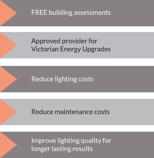 image content for why upgrade to led with aglo systems