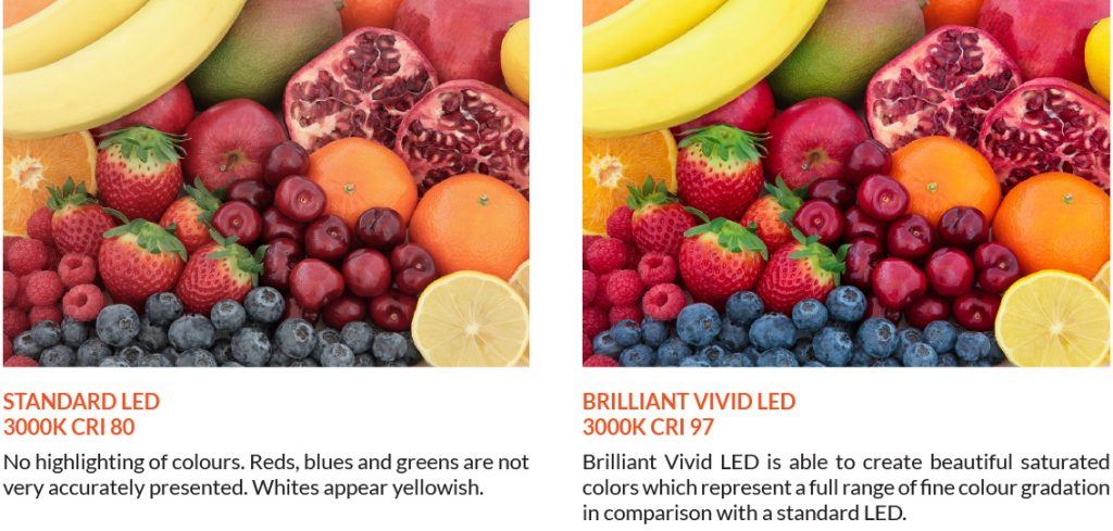 Vivid-LED-Comparision-01 for supermarket lighting upgrade