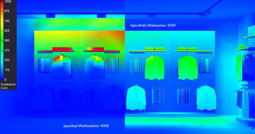WallWasher-Comparision
